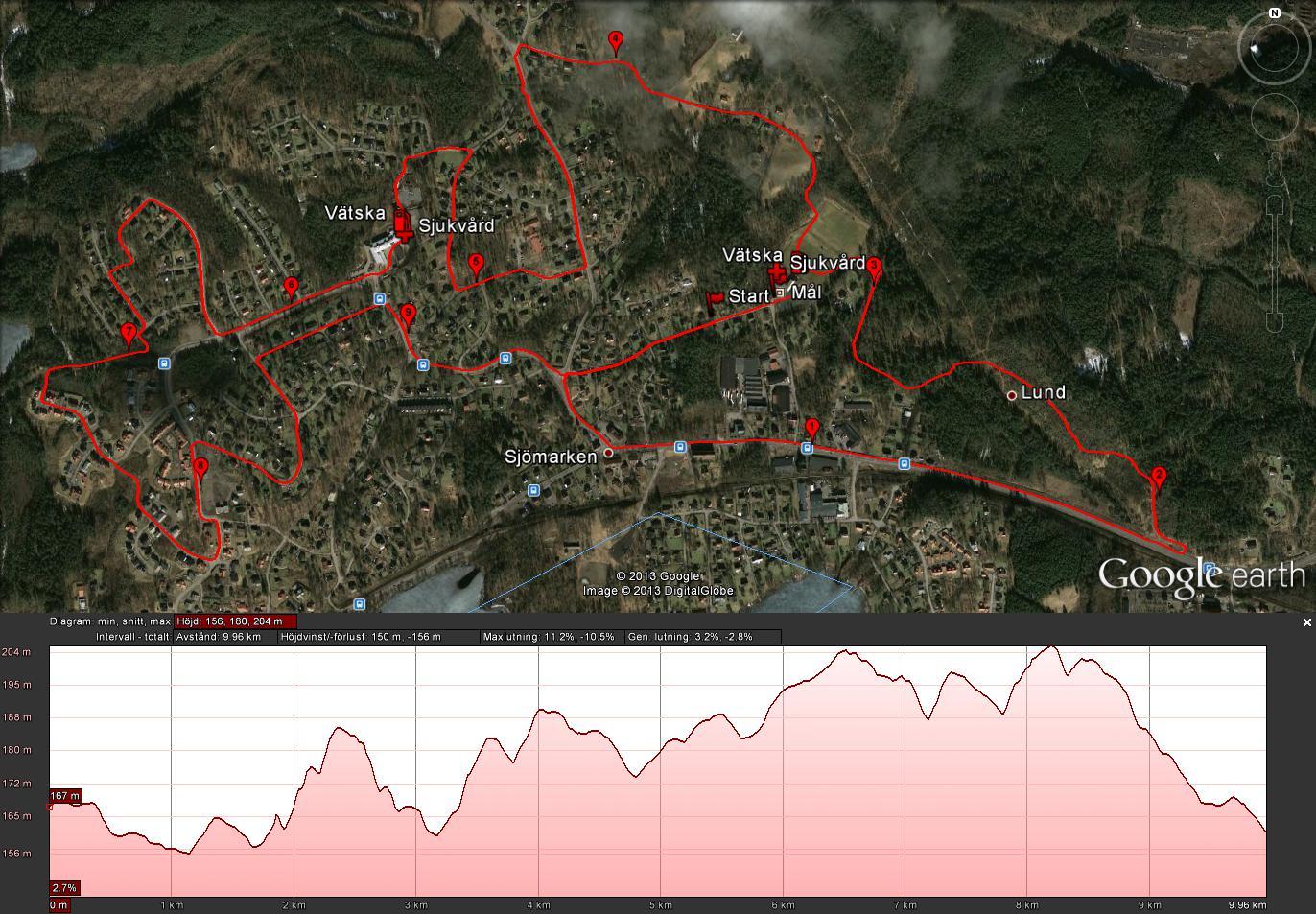 10 km bana 2014